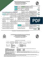 Plan Computacion 2015 UASLP