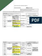 Planificacion Docente Conversion Energia Electromecanica I Teoria 2015