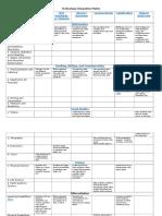 spring2016 tech integration matrix copy