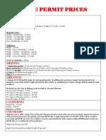 estimated permit costs