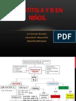 HEPATITIS - DR GONZALES.ppt