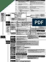 Esquemas Procesal Penal 1.pptx
