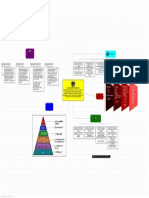 Mapa Mental Planificacion Estrategica