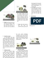 Lingkungan Yang Sehat Leaflet