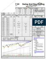 SPY Trading Sheet - Tuesday, April 13, 2010