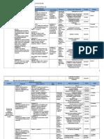 Planificación de Actividades. Proyectos Sociales.