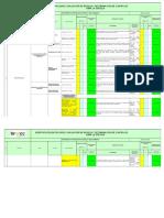 Formato IPER 2.0