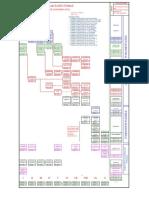 Pensum Civil 2012-2 .Xls Oficiall