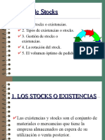 Gestion de Stock