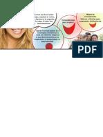 Beneficios de La Risa Para La Salud - Buscar Con Google