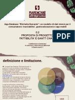 Feasibility Projecy-Altromercato