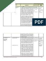 Survey of Jurisprudence on Termination Disputes