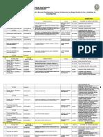 2015_12_01_16_01_46_PLANILLA DE INCENTIVOS DUI FERIA 2015.docx