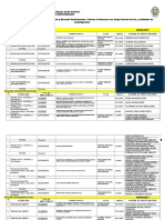 Planilla de Incentivos Dui Feria 2015