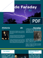 Daniel Aponte Ley de Faraday