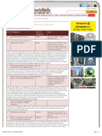 Approval Process for Real Estate Projects in Mumbai