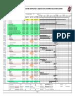 1.-Cronograma Saeg Peru Inc Cco-00003 , Cco-00004 y Cco-00005 Forecast 18.09.15
