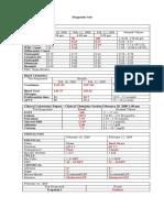 dx test ms1