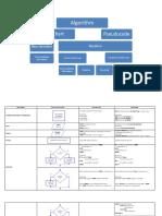 Pseudocode_with_VB_by_Farhan_Rahmat.pdf