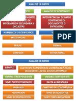Analisis de Datos - Mdli - 2015