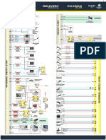 DGRM - ECM Delivery ISF.pdf