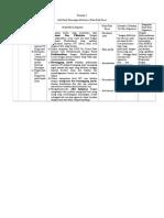 exampel-form-21-1