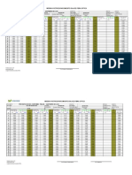 Pruebas Reflectometricas Protocolo TDP Trujillo - San Pedro (Proyecto COVISOL).xls