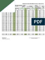 Pruebas Reflectometricas Protocolo TDP VIRU - SANTA.xlsx