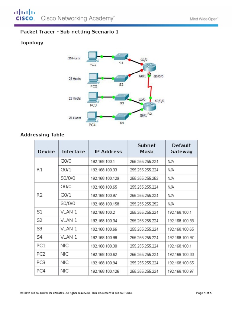 8147 Packet Tracer Subnetting Scenario 1 – Subnetting Worksheet