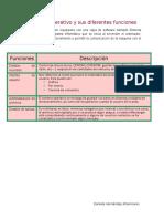 Sistema Operativo y Sus Diferentes Funciones
