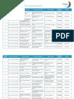 Resultados Educacao e Formacao Profissional KA1 2015