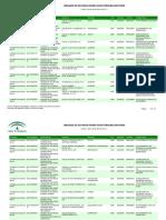Personas Mayores Unidades Estancia Diurna Abril 2015