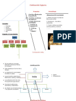 Conceptual PreguntasMetodologia (Autoguardado)