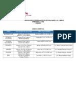 CRONOGRAMA DE EVALUACIONES Y HORARIO DE ATENCIÓN A PADRES DE FAMILIA PRIMERA SECCIÓN.docx