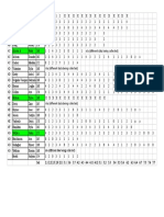 8c cdp math data