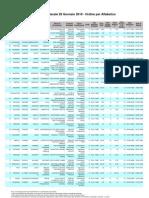GRADUATORIA - Accordo Sindacale 28 Gennaio 2010 - Ordine per Alfabetico