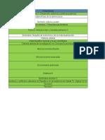 Oferta de Asignturas Posgrado I-2016