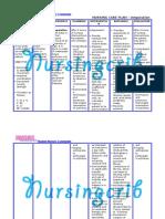 Nursing Care Plan for Amputation