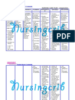 Nursing Care Plan for Amputation