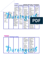Nursing Care Plan for Hemodialysis
