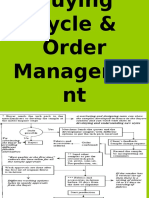 3.FM_03 Buying Cycle and Order Management.ppt
