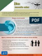Virus Zika Lo Que Necesitas Saber