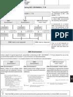 Cerinte EMC Cf. EN60439-1