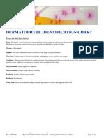 Dermatophyte Identification Chart