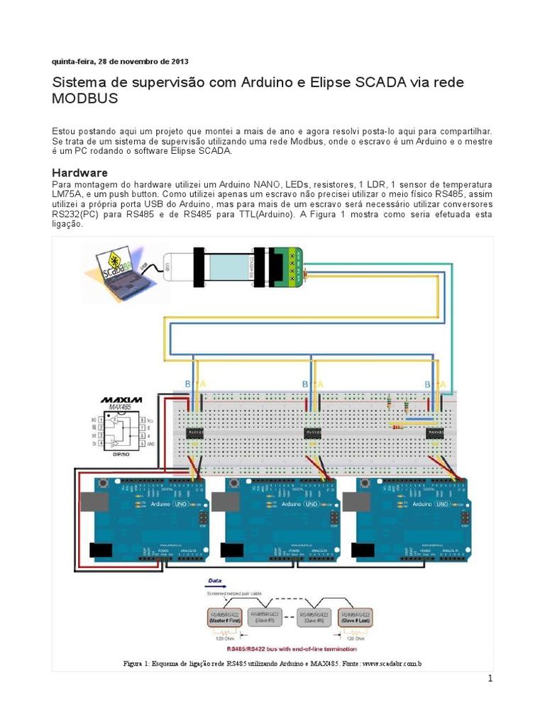 Arduino e Elipse Scada