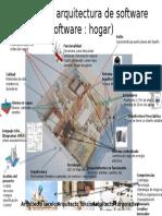 9_Conclusi+¦n_analogia arquitectura
