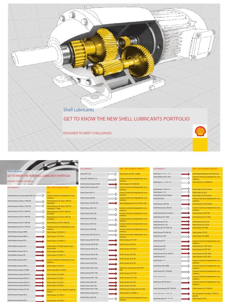 Shell New Portfolio | Royal Dutch Shell