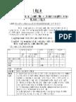 Advertisement for the Contractual posts of Professor, Associate Professor