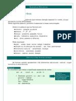 Português - Gramática Eletrônica 07 Verbos
