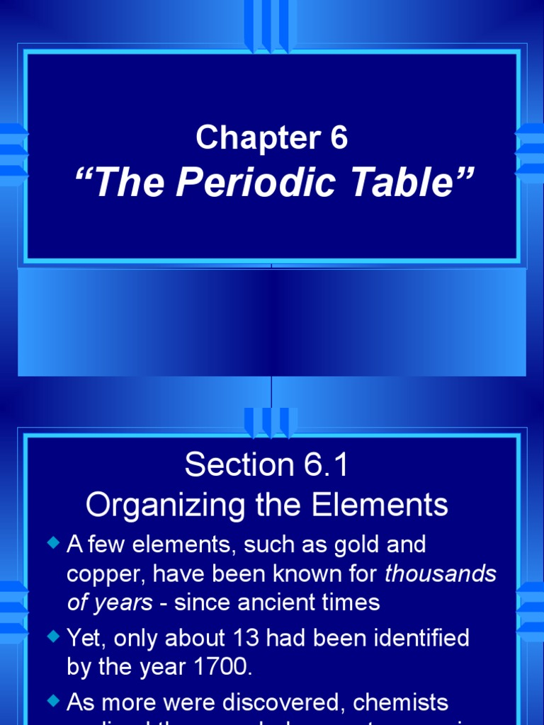 Chapter 6 The Periodic Table Ion Atoms